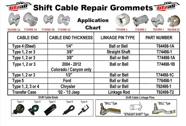 Shift Cable Repair Chart Larger View